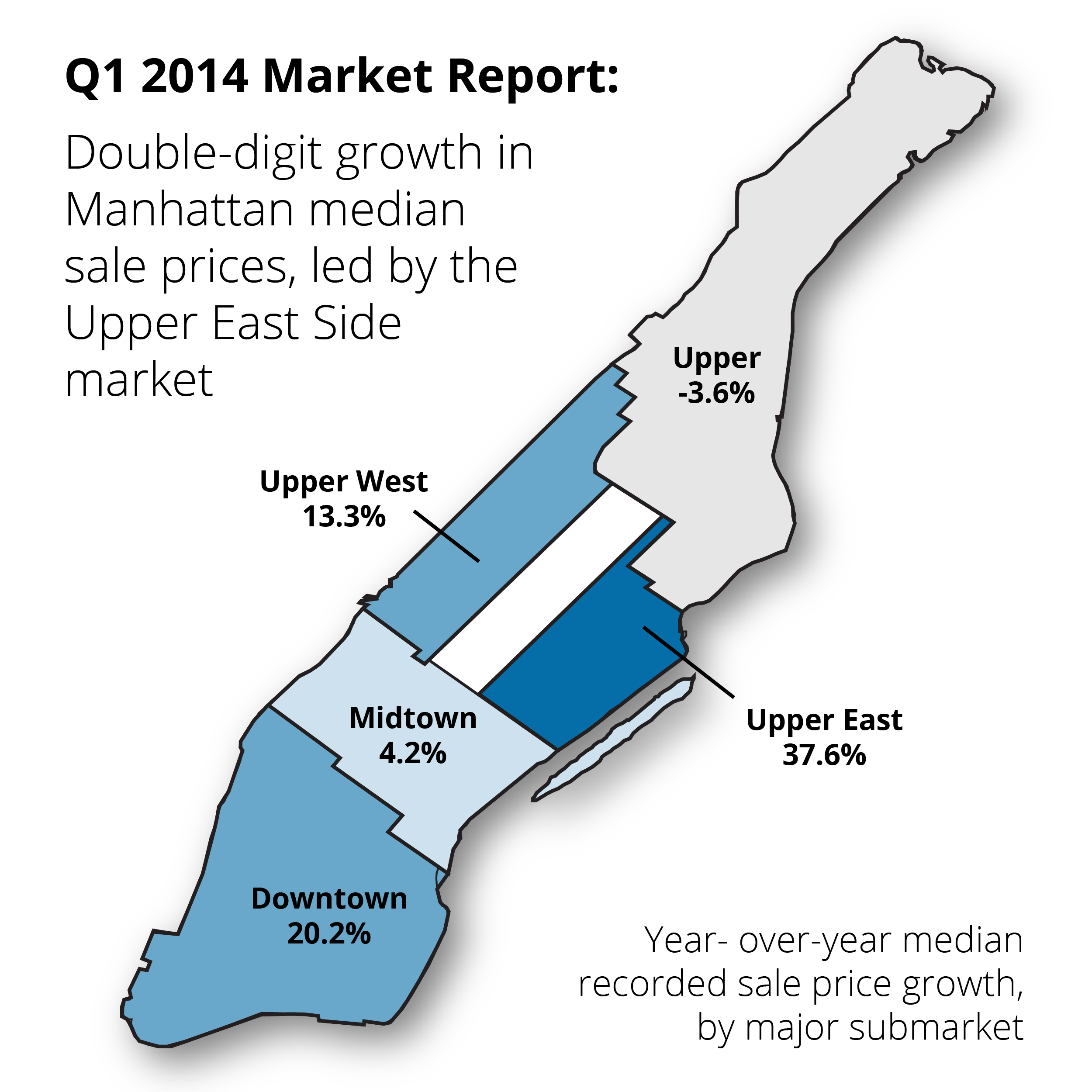 Q1 2014 Manhattan Market Report